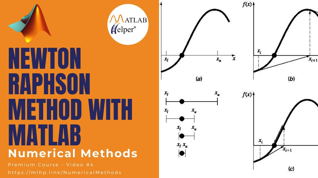 Newton - Raphson Method with MATLAB | MATLAB Tutorial