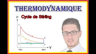 Cycle de Stirling  - Tehrmodynamique