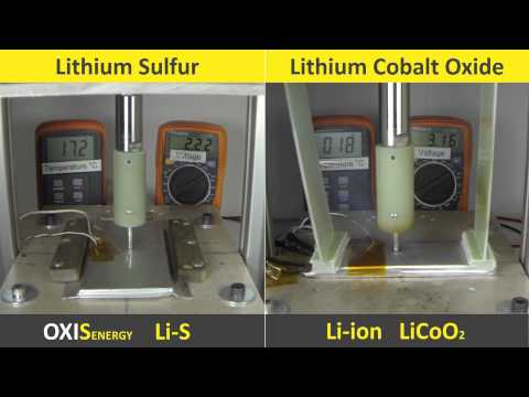 Lithium Sulfur Cell Nail Test vs Li-ion