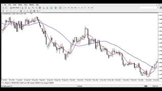 Strategy forex trading New 2015