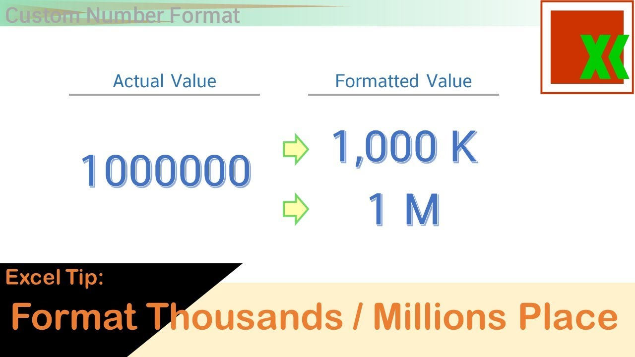 Excel Tip: Custom Number Format Thousands / Millions Place