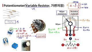5-3강 Analog Input(Potentiometer) Project
