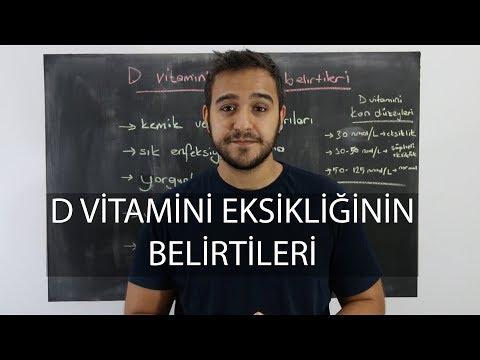 D Vitamini Eksikliğinin Belirtileri (Bu Semptomlara Dikkat Edin) | Dr.Can