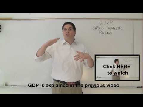 Macro Unit 2.2- Nominal and Real GDP Advanced Placement Macroeconomics