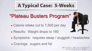 Weight Management University