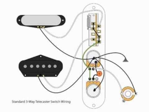 single coil telecaster wiring diagram telecaster wiring diagram 4 4 way diy telecaster switch mod youtube
