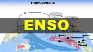 What is ENSO, El nino, La nina, Southern Oscillation, Walker Circulation UPSC IAS