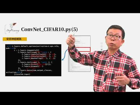 9.4 The Classification Of Pictures Based On CNTK – Sample Code