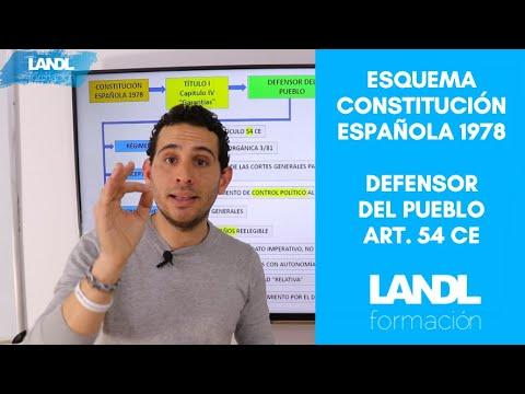 Esquema constitución española 1978 oposiciones. Defensor del Pueblo artículo 54 ce