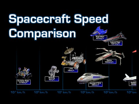 Thumbnail: What's the fastest spaceship ever imagined?