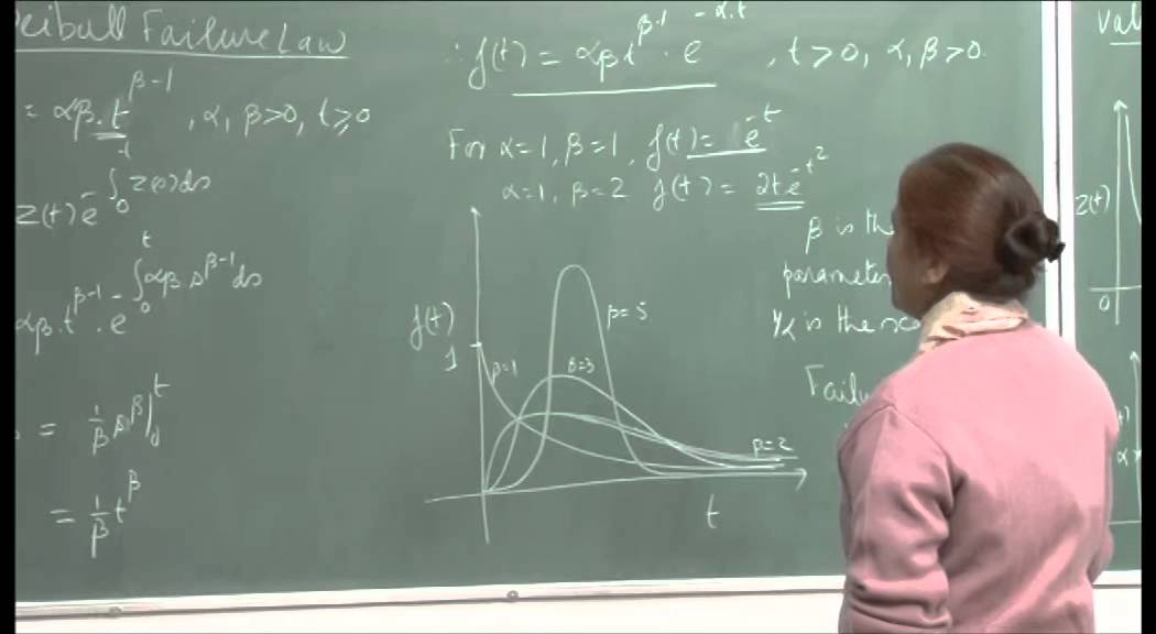Mod-01 Lec-39 Exponential failure law, Weibull law