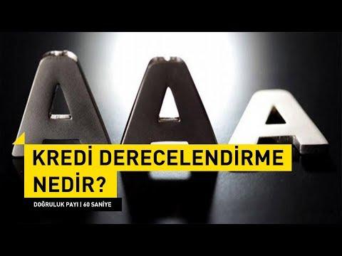 Türkiye'nin Kredi Notu Ne Durumda? I DP 60 Saniye
