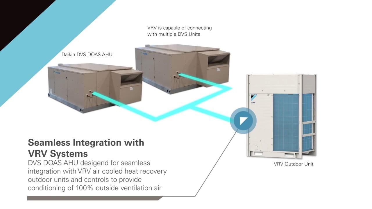 hight resolution of daikin doas air handling unit