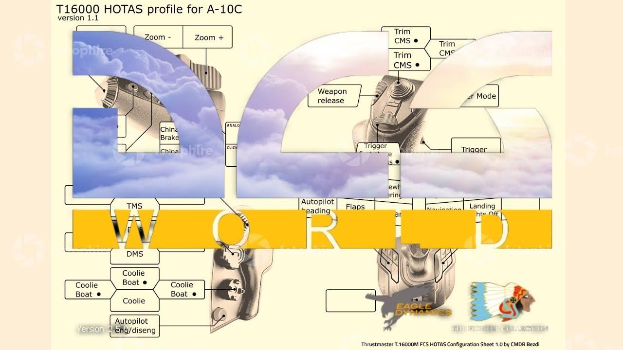 DCS Woid 2 5 0 beta Thrustmaster T16000 HOTAS profile 設定