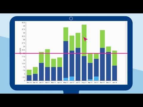 SEEK Training Series - SEEK Analytics explained