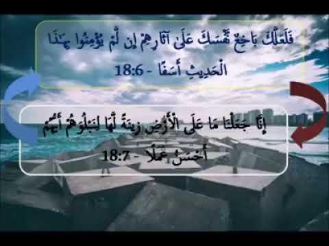 In-Depth Study of Surah Al-Kahf - 12