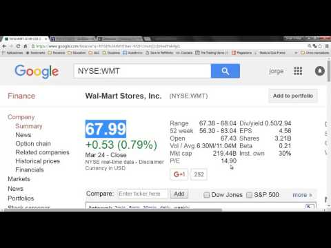 Acciones, Google Finance, Yahoo finance