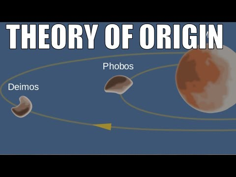 A Groundbreaking New Theory About The Origin of Moons of Mars