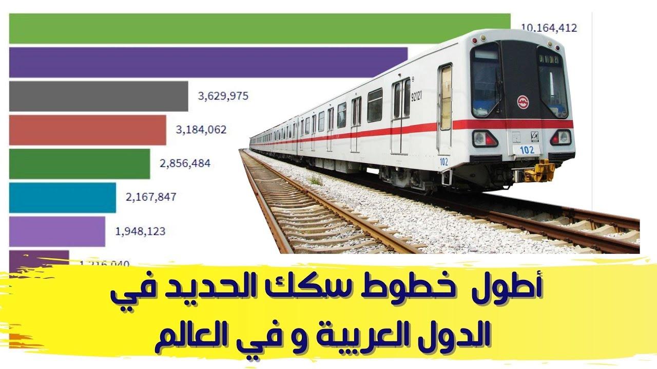أطول خطوط سكك الحديد في الدول العربية