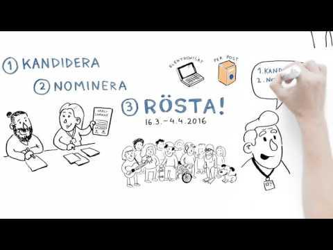 SuPers förbundsmöte 8.–9.6.2016 l SuPer-liitto