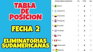 RESULTADOS Y TABLA DE POSICION DE LA FECHA 2 DE LAS ELIMINATORIAS SUDAMERICANAS
