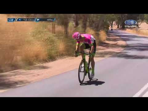Clarke goes aero | Stage 1 | Santos Tour Down Under