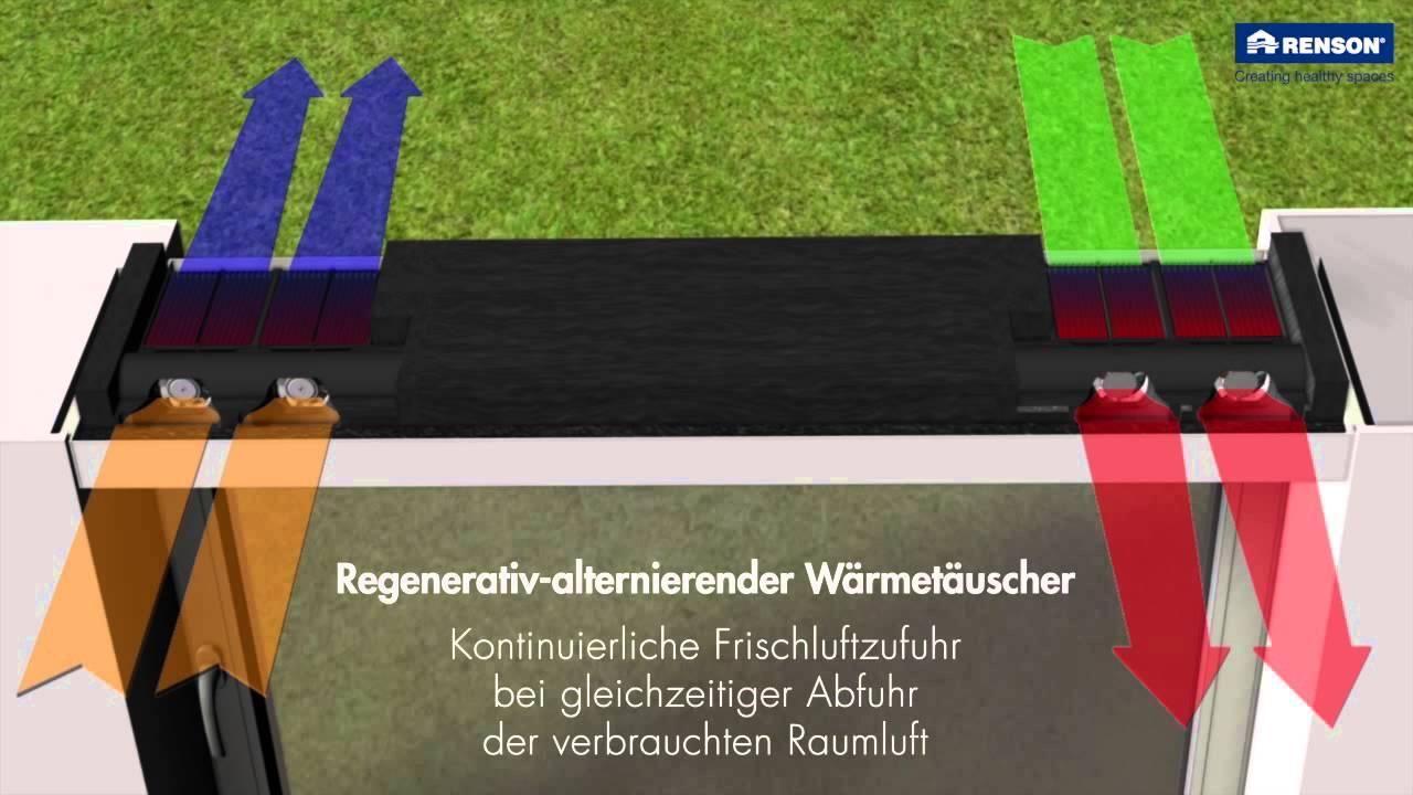 endura twist video dezentrale fensterl ftung mit w rmer ckgewinnung youtube. Black Bedroom Furniture Sets. Home Design Ideas