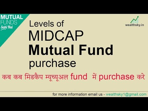 Investment levels of midcap mutual fund by using technical chart. Top 3 Funds compare