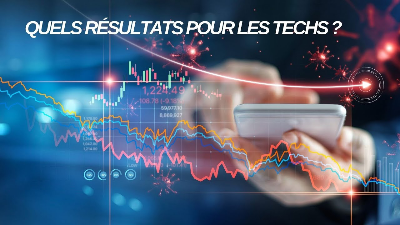 NDX, FB et AAPL – Revue de marché