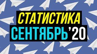 Статистика прогнозов на спорт от Виталия Зимина за сентябрь 2020 года.