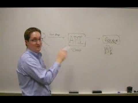 Whiteboard//Session: What is an API?