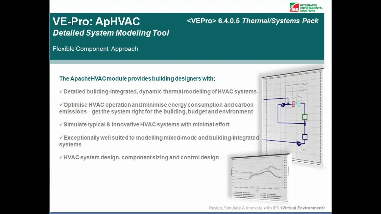 Apachehvac Introduction Part 1 Youtube Hvac Drawing Tutorial