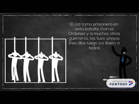 El CANTAR DEL MIO CID||RESUMEN||NARRADO||