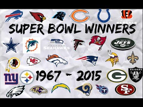 Nfl Superbowl Rings All Teams