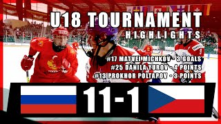 U18 IIHF Game Highlights | Michkov 2nd hat trick! |Team Russia vs Czech Republic | May 1, 2021