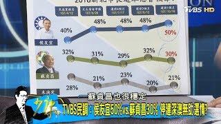 TVBS民調:民進黨10%挺侯友宜不支持蘇�