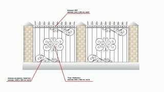 Забор из кованых элементов компании Биззон(Подробнее ознакомиться с нашей продукцией и ценами можно на нашем сайте http://bizzon.pro., 2014-05-15T07:04:10.000Z)