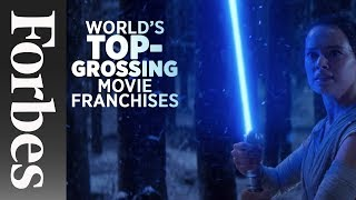 Worlds Top-Grossing Movie Franchises 2016