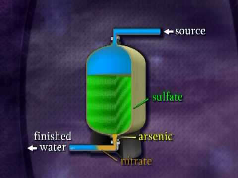 Introduction To Arsenic Mitigation
