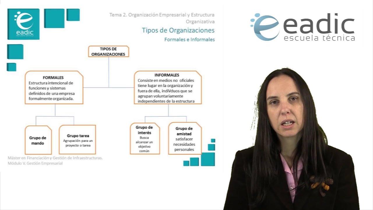 Selección De La Estructura Organizativa De La Empresa