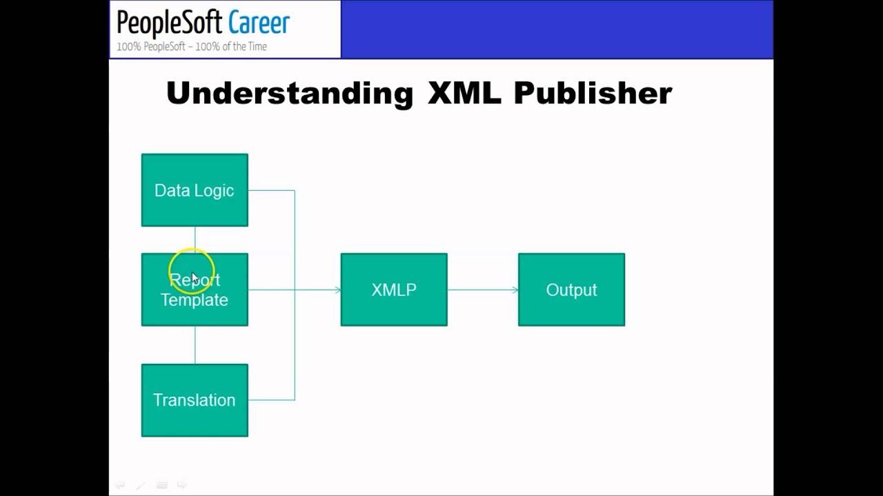 understanding peoplesoft xml publisher youtube