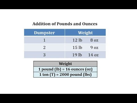 Add Pounds and Ounces (Basic) - YouTube