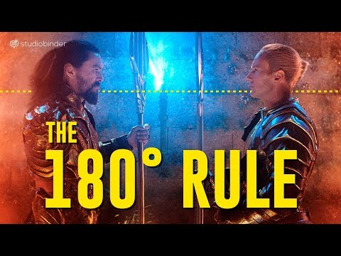 The 180 Degree Rule in Film (and How to Break The Line) #180degreerule