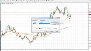 Обзор рынка форекс по торговой системе