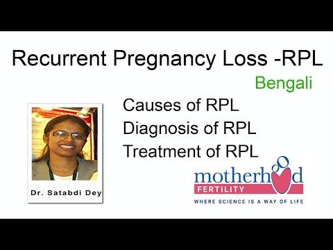 Recurrent Pregnancy Loss -RPL Bengali