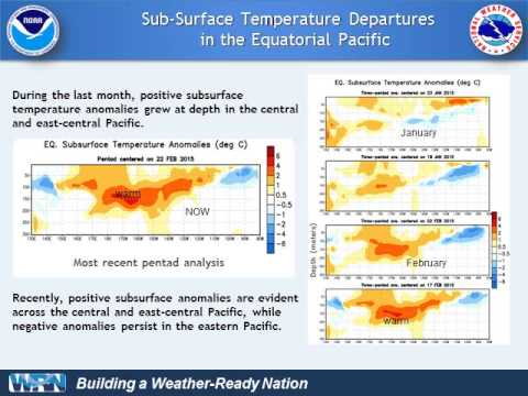 Weak El Nino, State of the Climate, and Weather Outlook - NWS San Diego