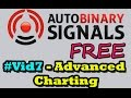 Auto Binary Signals Free - #7 Advanced Charting   best binary option signals