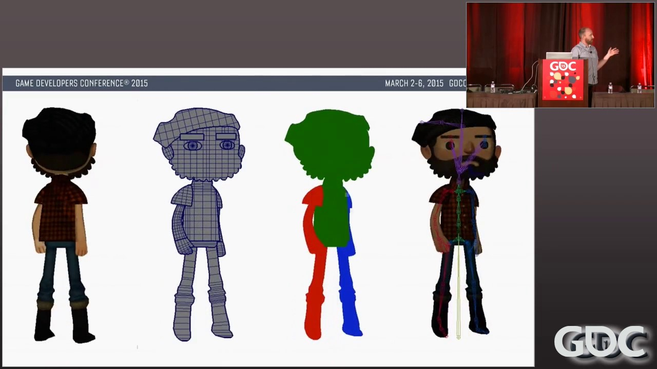 3D/2D rigged characters in Visionaire: giving up