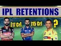 All Retained Players For IPL 2018   CricTalks