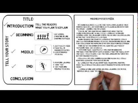 How to write a Personal Narrative Essay - YouTube - how to make an outline for a narrative essay